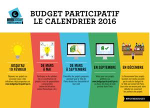 Budget participatif 2016 : c'est parti.