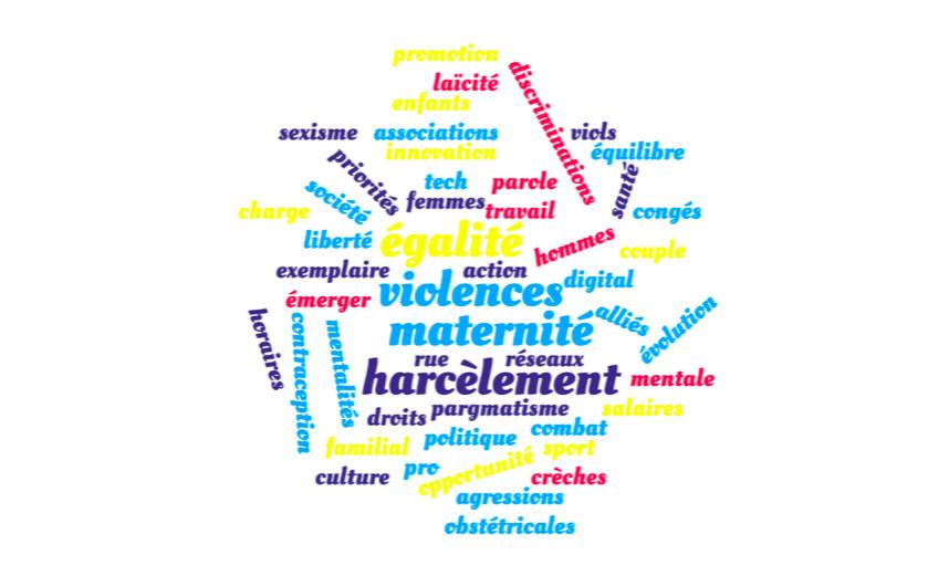 Lancement prochain par le Conseil Citoyen du 18ème d'un groupe femmes et espace public.